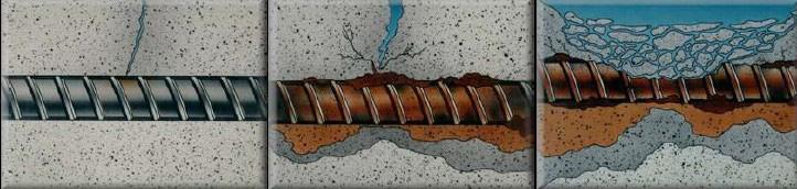 混凝土与潮气有关的问题