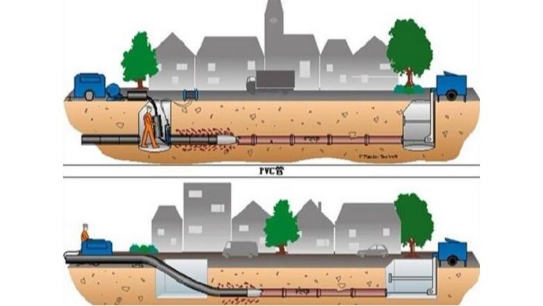 管道非开挖修复技术详解
